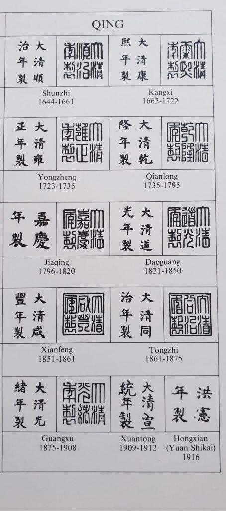 Ceramiche cinesi , Marchi dinastia Quing